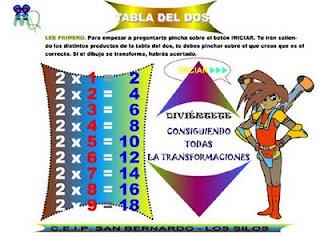 Resultado de imagen de tabla del 2
