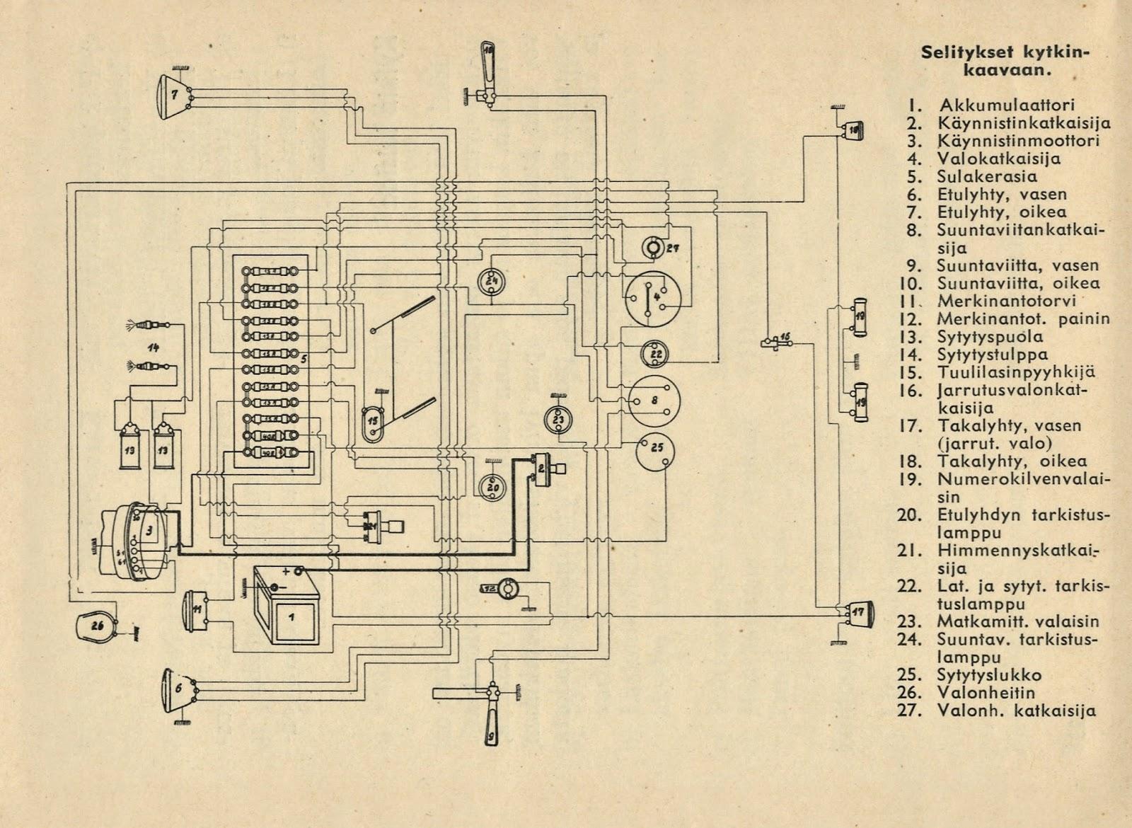 Project Tempo  1942 Tempo A600 User Manual