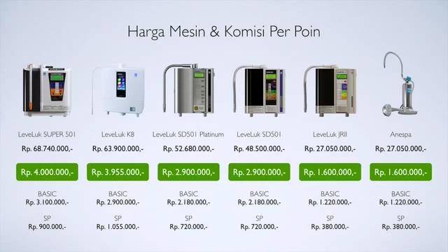 Distributor Resmi Mesin Kangen Water