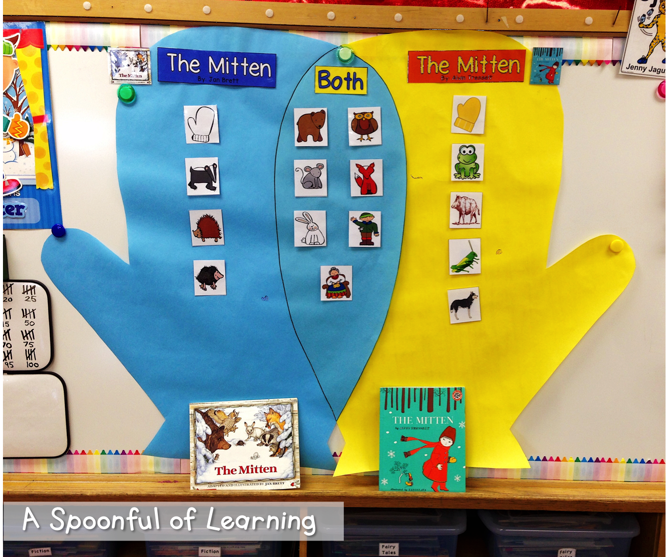 The Mitten By Alvin Tresselt Activities