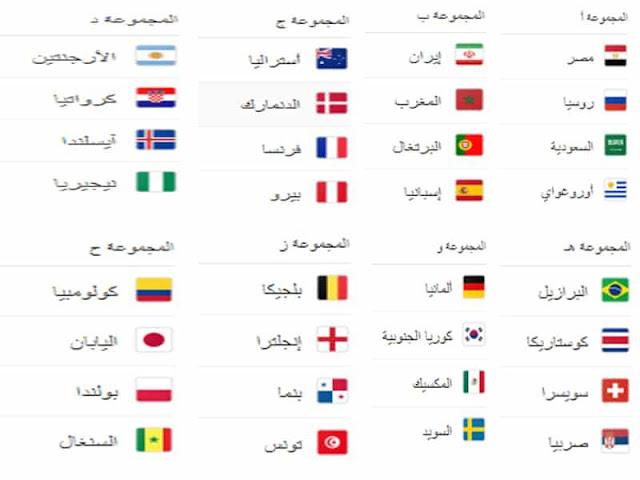 جدول مباريات كأس العالم روسيا 2018 بتوقيت مصر.. ومواعيد مباريات الفراعنة