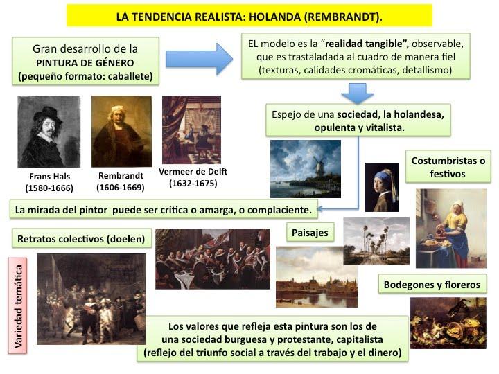 arquitectura resumen profesor de historia geograf a y arte arte barroco