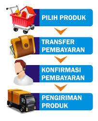Agen Resmi Penjual Obat De Nature di Lampung Utara
