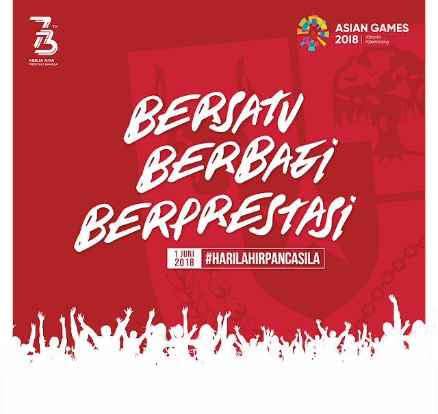 Logo Peringatan Hari Lahir Pancasila 2018 cdr