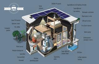 https://www.idealista.com/news/inmobiliario/internacional/2016/09/29/743723-casas-ecologicas-baratas-copia-este-diseno-gratuito-y-construye-la-tuya