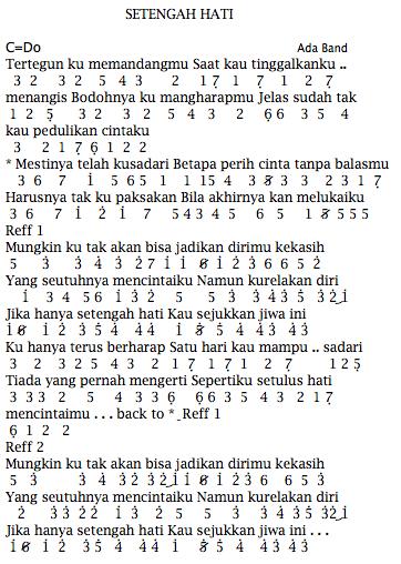 Not Angka Pianika Lagu Ada Band Setengah Hati