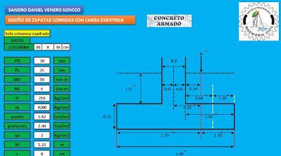 Cálculo de zapatas Corridas con carga Excéntrica