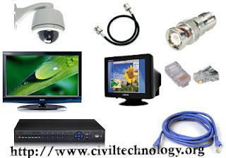 SETTING CCTV