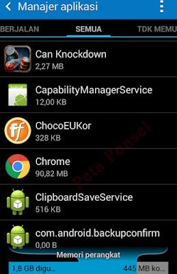Manager Aplikasi di Samsung J1