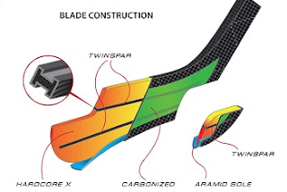 Construction of Dynasty hockey stick blade