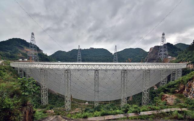 Радиотелескоп с пятисотметровой апертурой FAST
