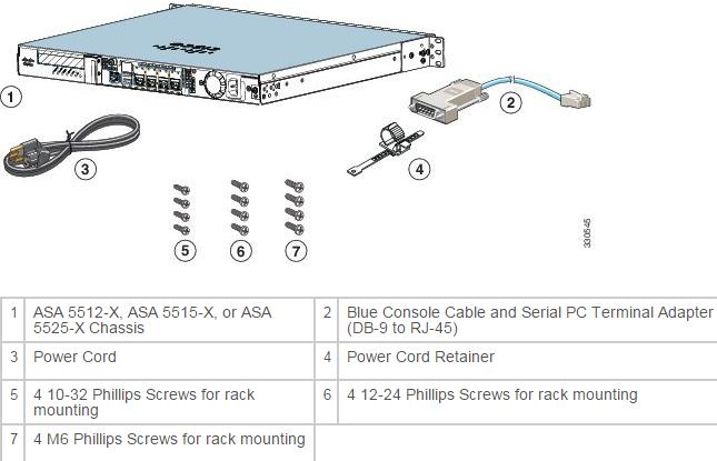 Cisco, Network Equipment Resource: How to Start a Cisco ASA 5500-X