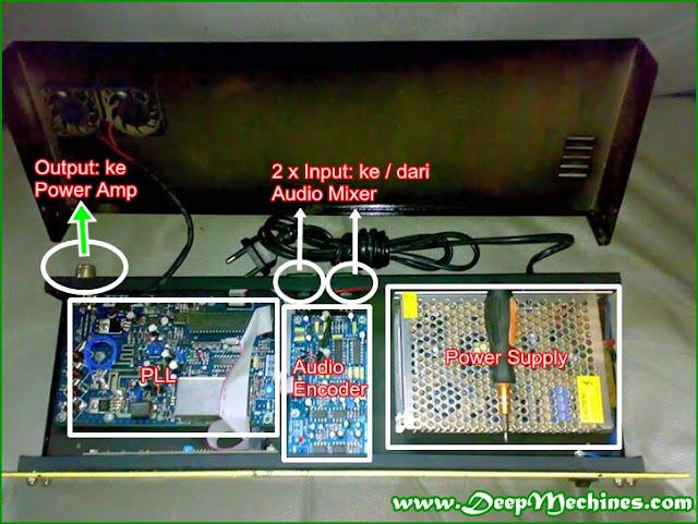 Gambar Mesin PLL + Encoder untuk Pemancar / FM Exciter