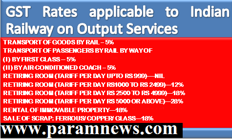 gst-rates-on-output-services-paramnewsper-by-indian-railway