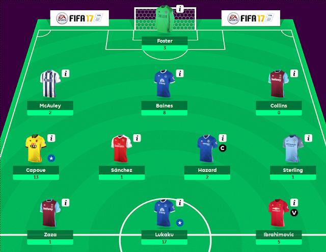 Update Fantasy Premier League Game Week#4 [53 point]