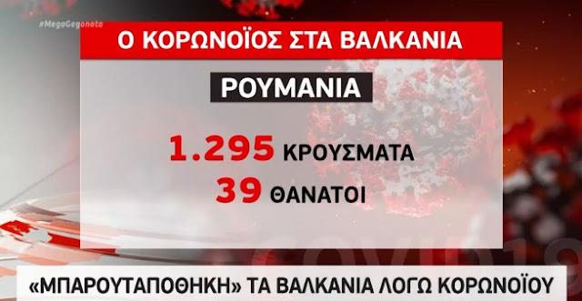 """""""Μπαρουταποθήκη"""" τα Βαλκάνια λόγω κορωνοϊού (βίντεο)"""