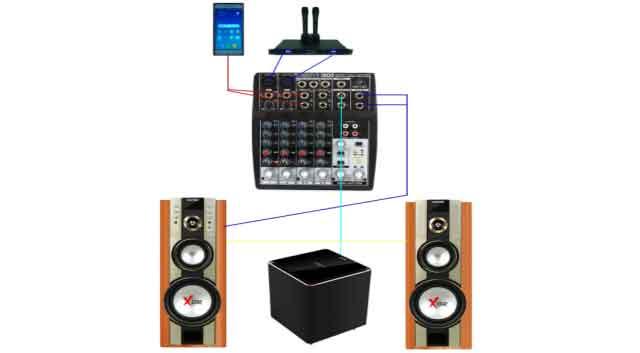 Sound System Murah untuk Karaoke