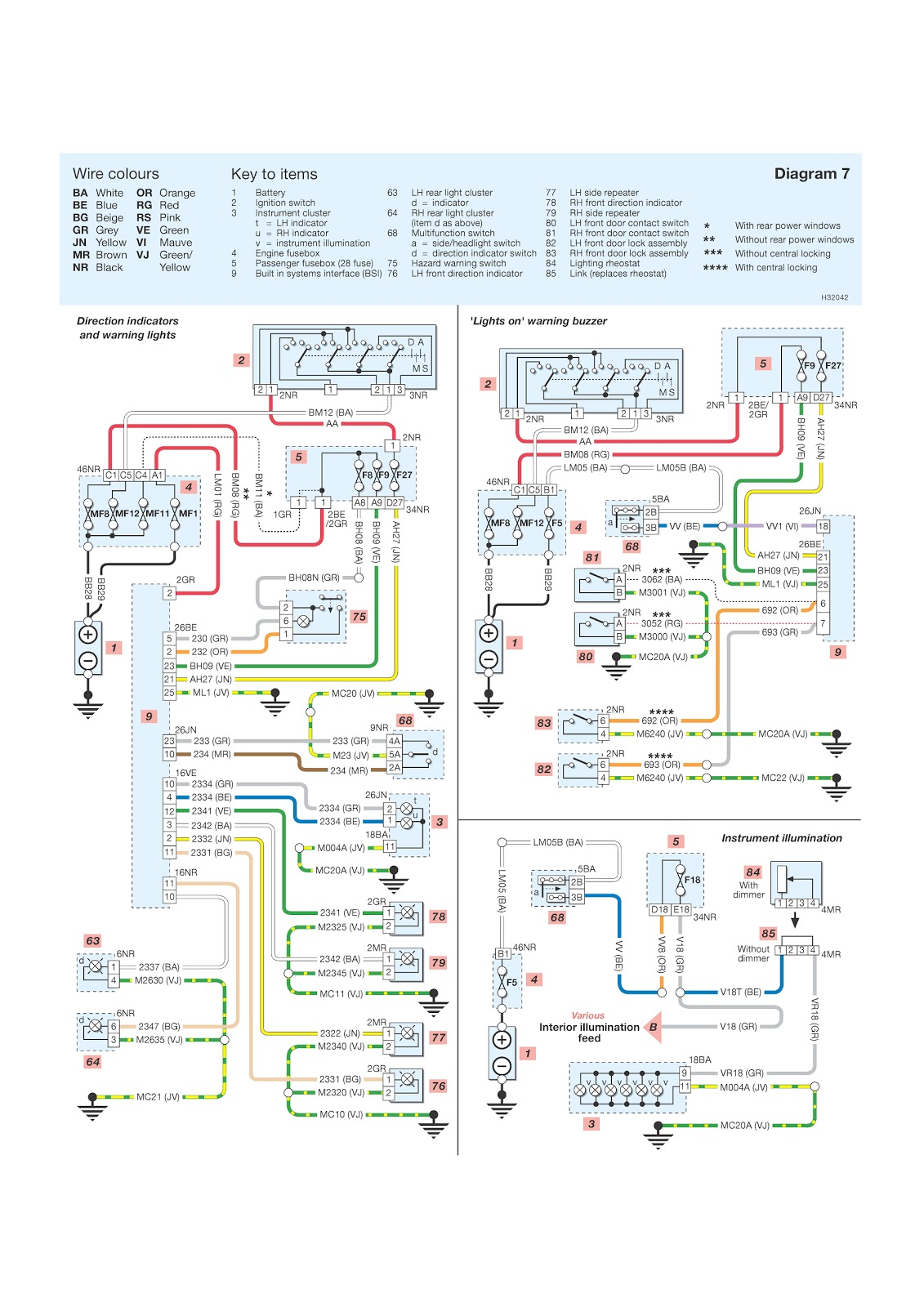 Peugeot 206 Wiring Schematic Interior lighting continued