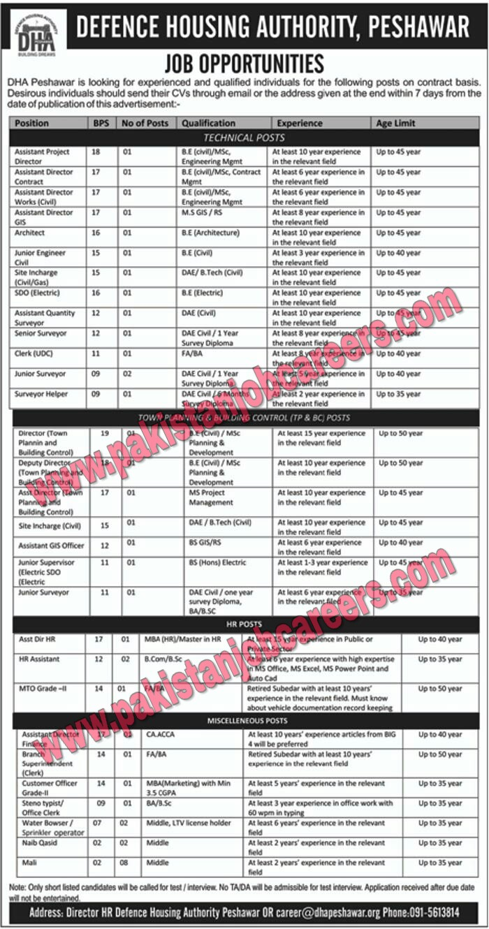 Defence Housing Authority (DHA) Peshawar Jobs 2019 for 41+ Vacancies Advertisement Latest
