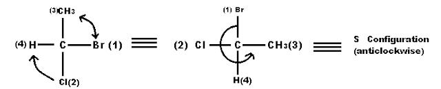 S configuration anticlockwise
