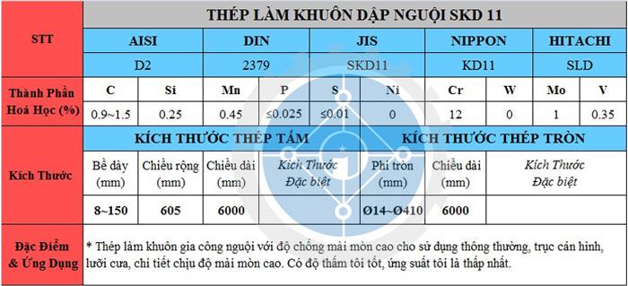 thép skd11 và các tiêu chuẩn kỷ thuật