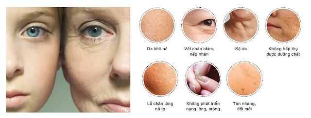 Thiếu collagen sẽ làm da bị xấu đi
