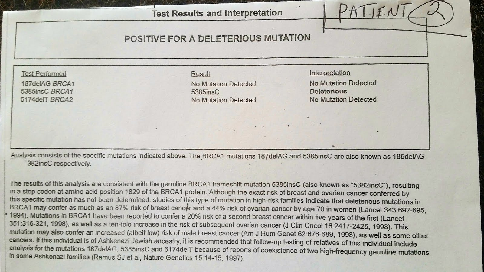MY BRCA TEST RESULT