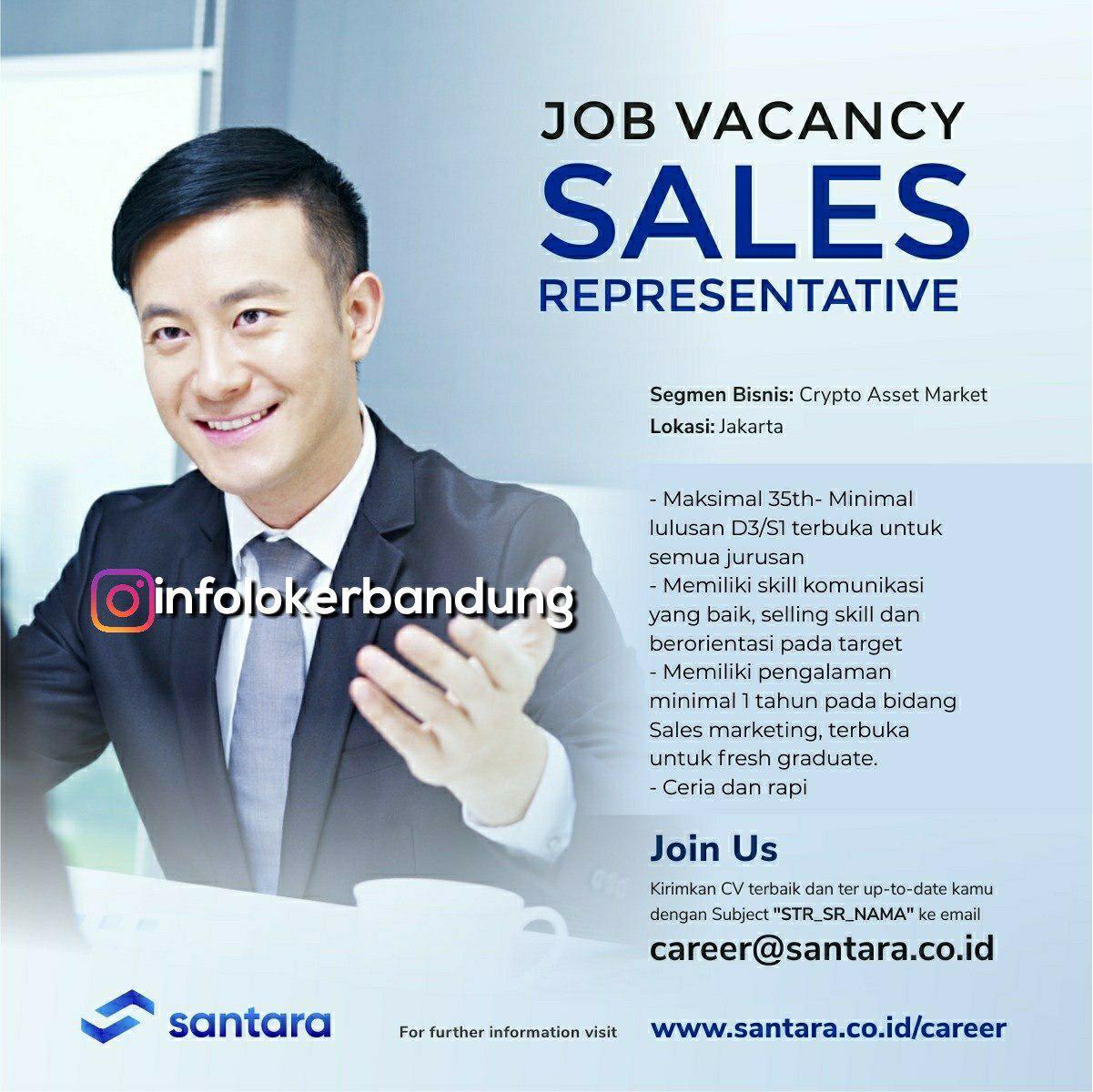 Lowongan Kerja Sales Representative Santara Juni 2018