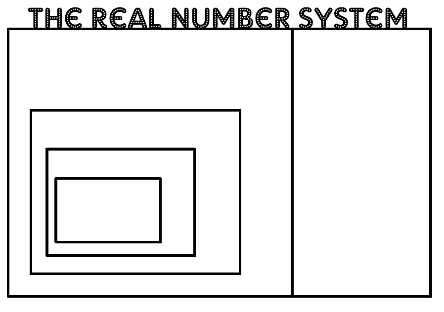 Printables Classifying Real Numbers Worksheet math love real number system graphic organizer and interactive notebook pages