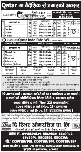 Jobs in Qatar for Nepali, Salary Up to Rs 43,516