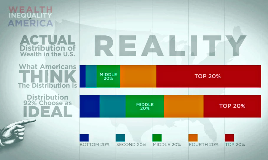 http://blog.brasilacademico.com/2013/09/a-desigualdade-de-renda-dos-estados.html