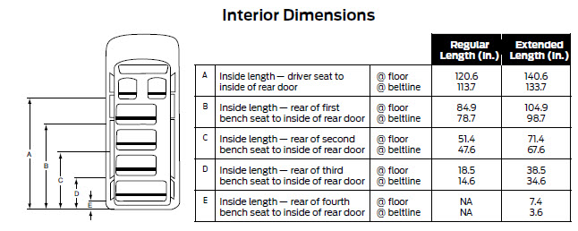 Interior Dimensions 2017 Ford Escape