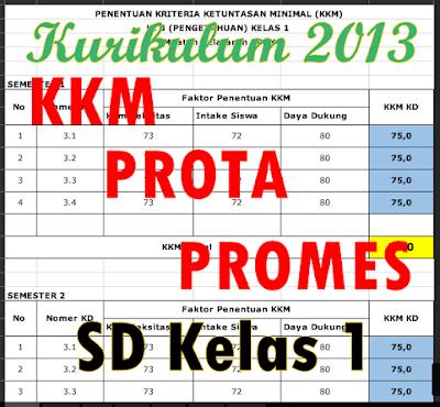 Contoh KKM, Promes & Prota Kelas 1 SD Kurikulum 2013 Rervisi Terbaru T.P 2018/2019