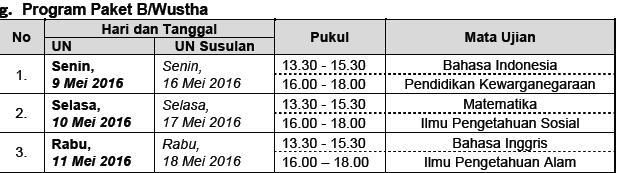 Jadwal Ujian Nasional Program Paket B/Wustha 2016