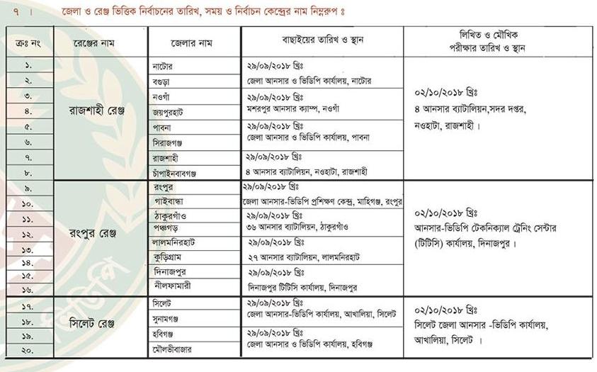 Bangladesh Ansar VDP Recruitment Exam Center