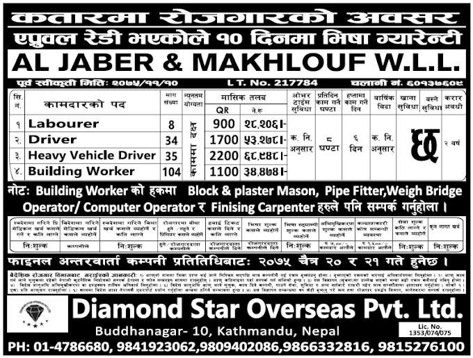 Jobs in Qatar for Nepali, Salary Rs 68,948