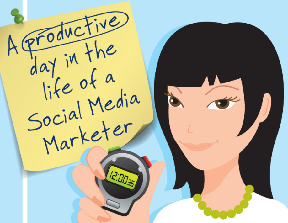 a productive day in the busy life of social media marketer - How Productive Social Media Managers Spend Their Day [infographic]