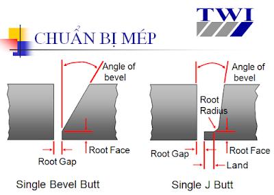 Chuẩn bị mép Single J Butt weld
