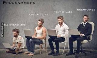 Hal yang harus diketahui jika ingin jadi programer