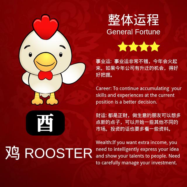 【2019】12生肖运程    Chinese Zodiac Prediction 14