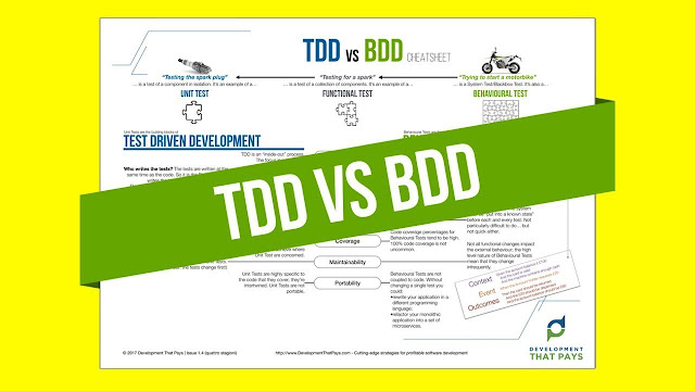 Difference Between TDD and BDD-QA Automation