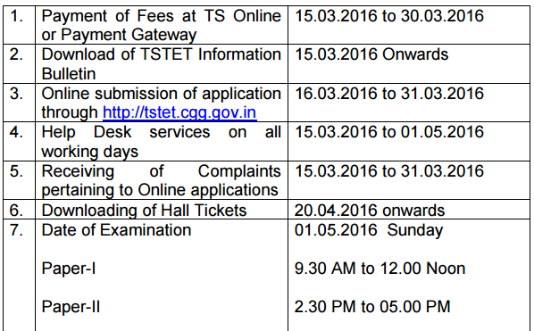 Telangana (TS) TET Notification 2017 Apply Online