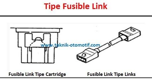Fungsi Fusible Link dan Tipe-Tipenya | teknik-otomotif.com