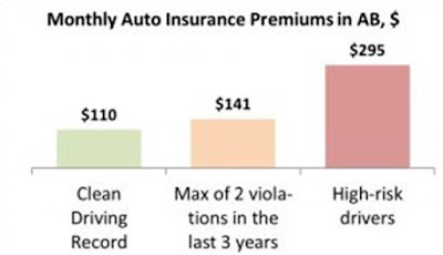 How Much Does Car Insurance Cost For an 18-Year-Old