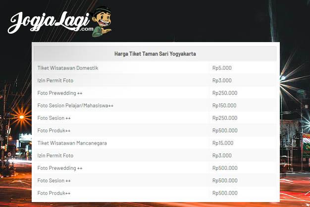 Taman Sari Yogyakarta, Spot Foto Menarik Berlatar Bangunan Sejarah
