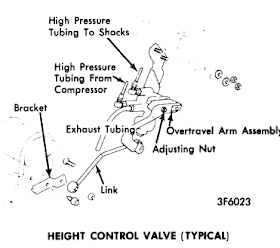 repair-manuals: October 2011