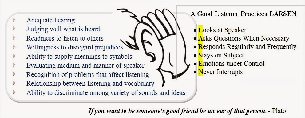 the characteristics of a good listener I used to think i was a good listener being a good listener is one of those things most people think about themselves we all believe we're good drivers, good listeners, and have a good sense.