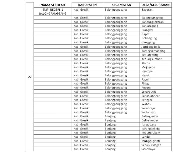 zonasi-pada-ppdb-online-smpn-di-kabupaten-gresik-tahun-2019