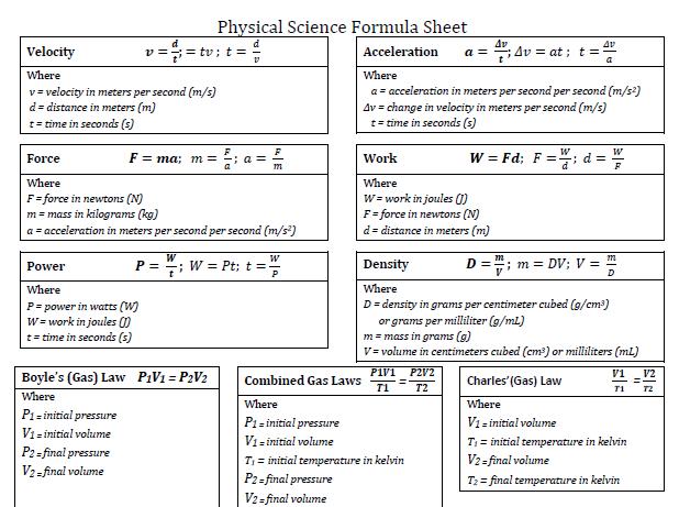 science formula sheet , formula sheet ,sharma sir,scceducation,Formulae of integration,Trigonometry formula sheet,Formulae of integration