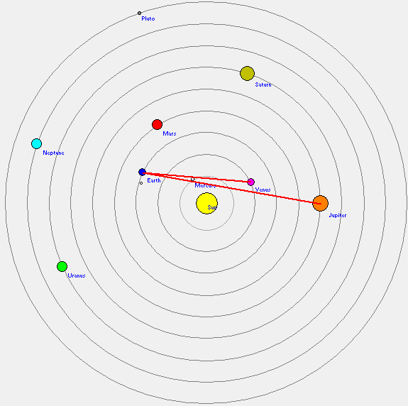 Earthquake Prediction: Planetary Positions Today! (26th ...